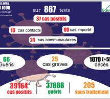 pandémie du coronavirus-covid-19 au sénégal : 24 cas communautaires et 05 décès enregistrés ce mercredi 7 avril 2021