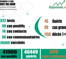 pandémie du coronavirus-covid-19 au sénégal : 36 cas communautaires et 00 décès enregistrés ce vendredi 11 juin 2021