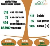 pandémie du coronavirus-covid-19 au Sénégal : 444 cas communautaires et 18 décès enregistrés ce lundi 2 aout 2021
